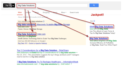 Hacking AdWords