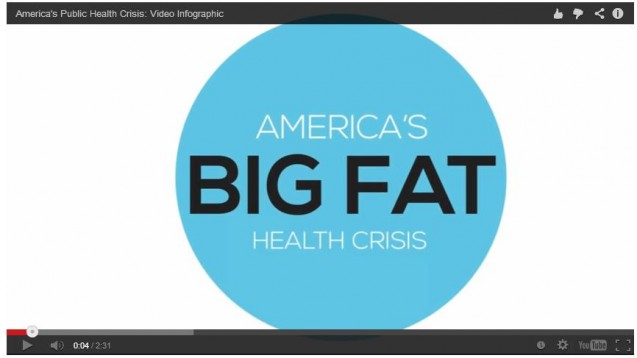 America's Big Fat Health Crisis Video