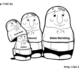 In a Nutshell: What is The Difference Between Online, Inbound, Social Media, and Content Marketing?
