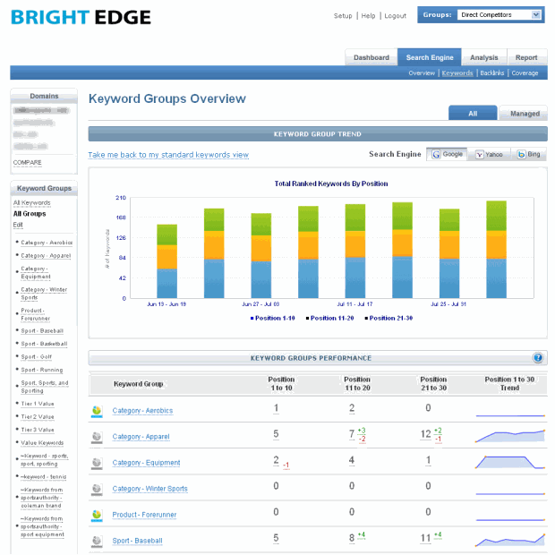 Top 10 Web Analytics Brightedge Screenshot