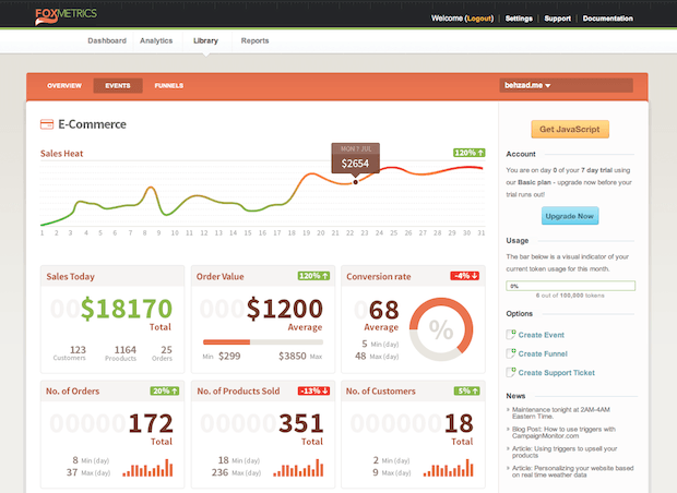 Top Ten Web Analytics Fox Metrics Screenshot