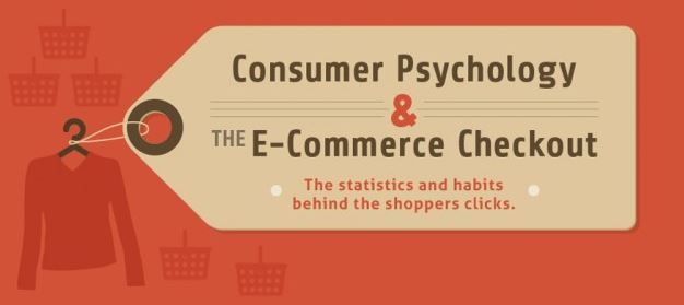 Improving Online Sales: What Leads to Checkout Abandonment? #Infographic