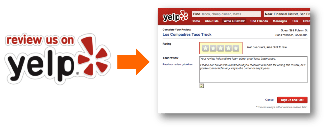 write yelp reviews Opinions expressed by forbes contributors yelp, or the review site of incentive to take time out of their busy schedule to write a review.