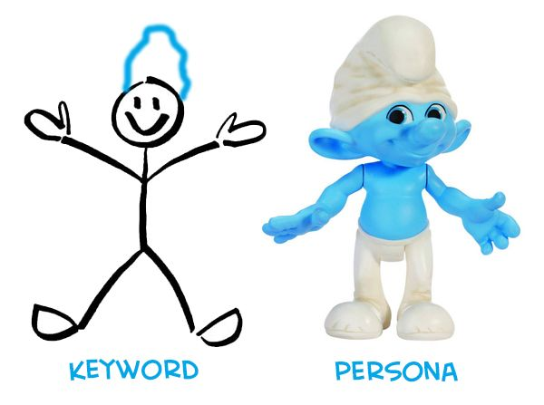 Marketing Personas: The Complete Beginner's Guide