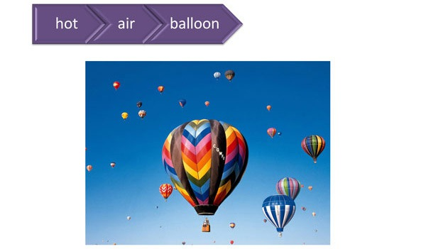 "Adding The Word ""Balloon"" Onto The Keywords ""Hot Air"""