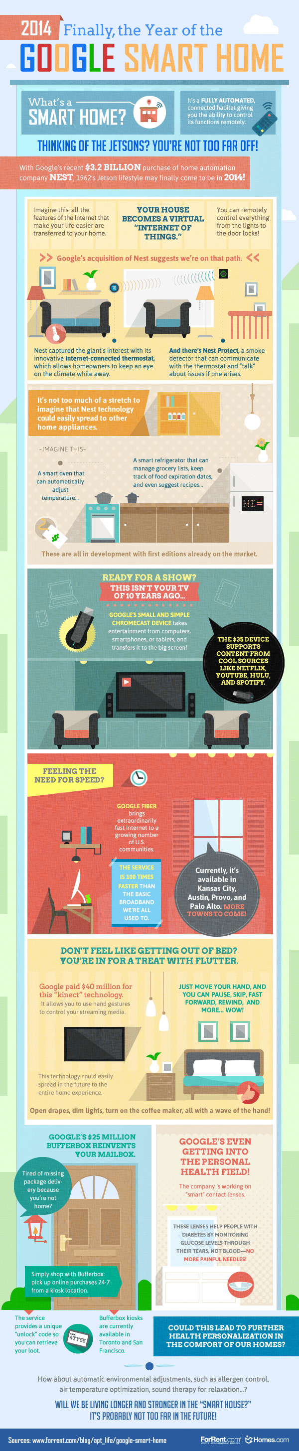 2014 the year of the google smart home infographic search engine journal. Black Bedroom Furniture Sets. Home Design Ideas