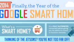 The Google Smart Home ForRent.com Homes.com_.png  600×2912