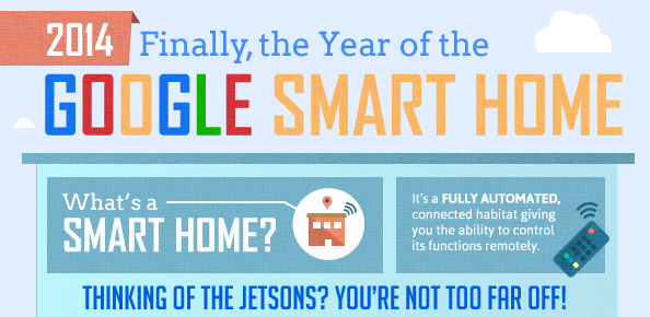 2014: The Year of the Google Smart Home #Infographic
