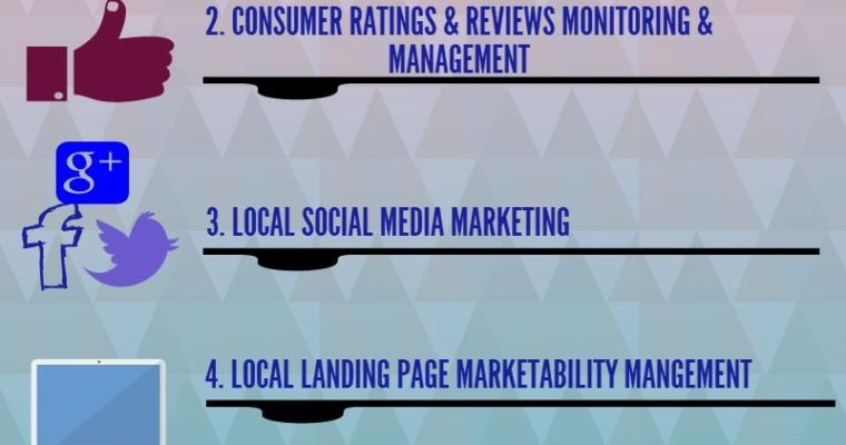 Data Feed Syndicators Are Only the Beginning for Local Marketing