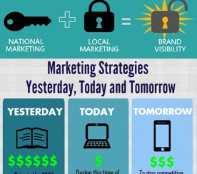 Moving Towards Local Store Marketing And Advertising For National Companies
