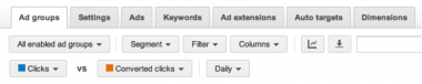 How to Create Dynamic Search Ads with Remarketing