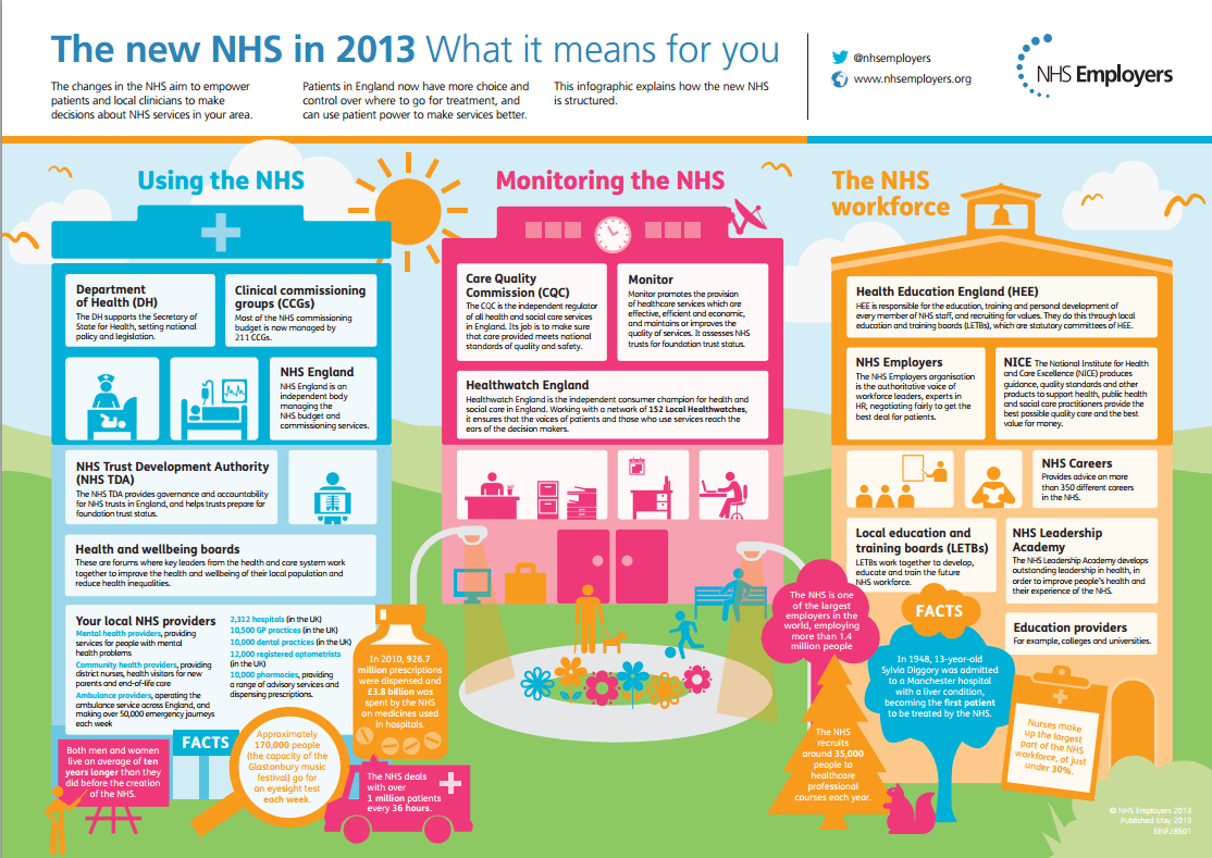 Screenshot taken: 08.04.2014 www.nhsemployers.com