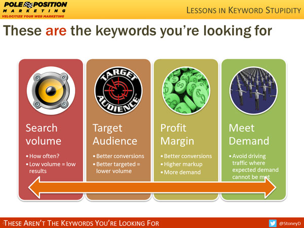 These are the keywords your looking for