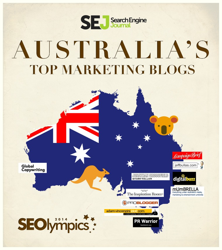 australia-top-marketing-blogs