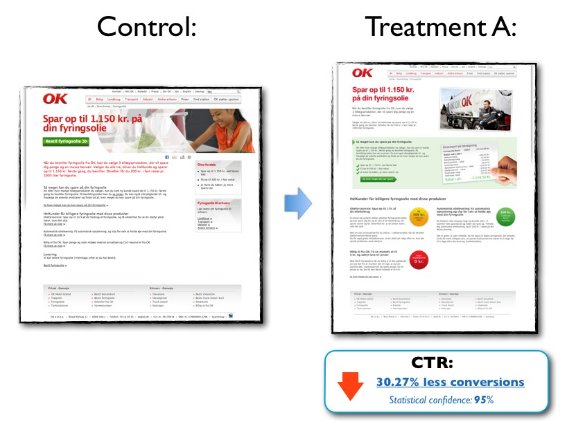 ab testing screenshot - control vs treatment