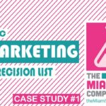 remarketing case study