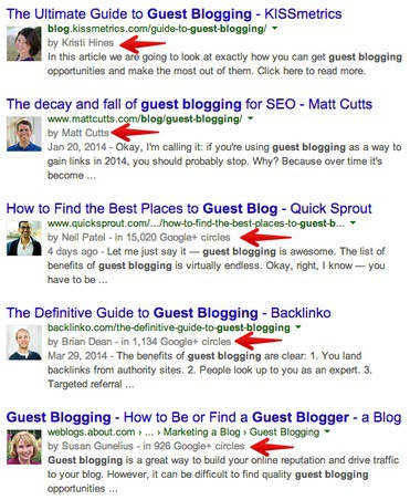 How to Identify a Bad Guest Blogging Site with Eight Questions