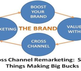 A Introductory Guide to Cross Channel Remarketing on Facebook, Twitter and Google
