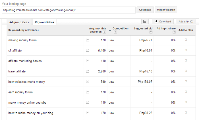 google-keyword-planner-categories