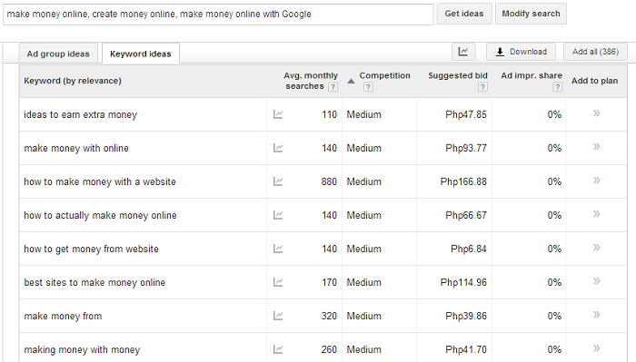google-keyword-planner-search-volumes