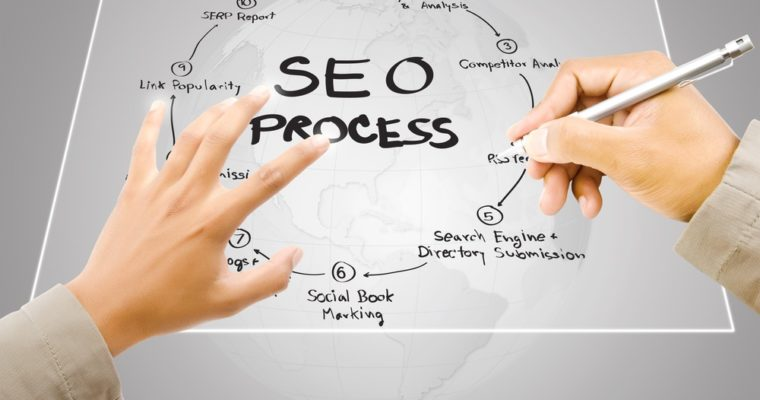 SEO 101: How to Do On-Page Optimization Like a Pro