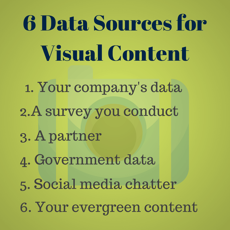 6 Easy Places to Find Data For Infographics, Charts and Other Visual Content