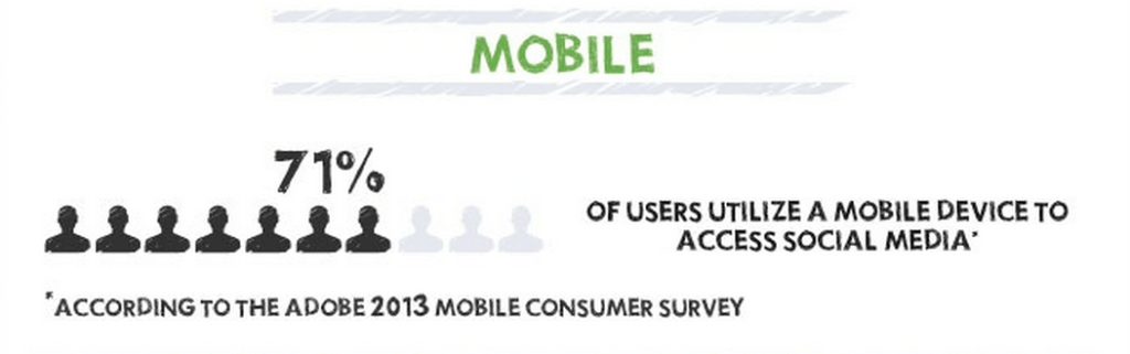 Ultimate Guide to Mobile Social Media: Phone and Tablet Strategies for Twitter, Facebook, LinkedIn, and Google+