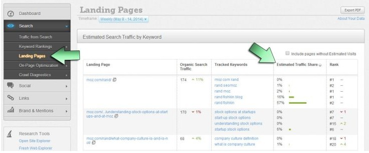 Moz Landing Page Report Screenshot