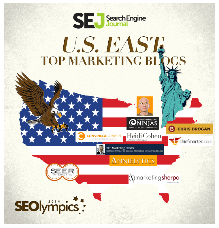 Best US East Marketing blogs