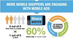 Consumers Are More Receptive To Mobile Ads, Study Shows Mobile Ad Engagement Increasing