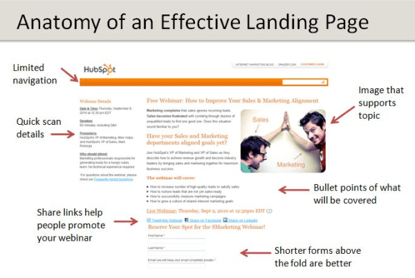 The Ultimate Guide to Creating Effective Landing Pages