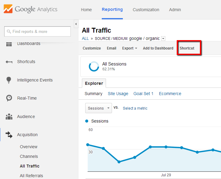 add_to_short_cuts_with_Google_analytics