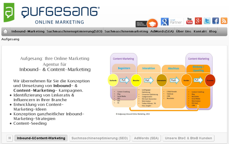 2014-09-10 09_43_26-Inbound-Online-Marketing Agentur»SEM»SEO»Content › Aufgesang Inbound Marketing