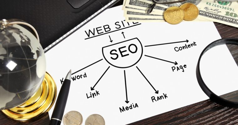 Performance-Based #SEO: Is it Really Risk Free?