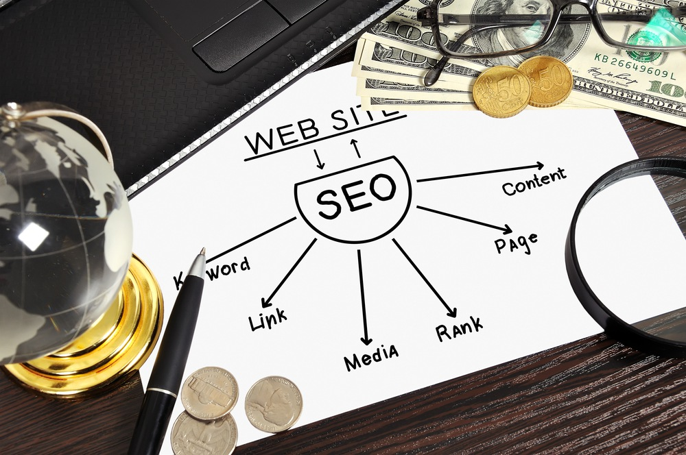 Performance-Based SEO: Is it Really Risk Free? | SEJ