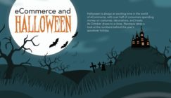 E-commerce and Halloween