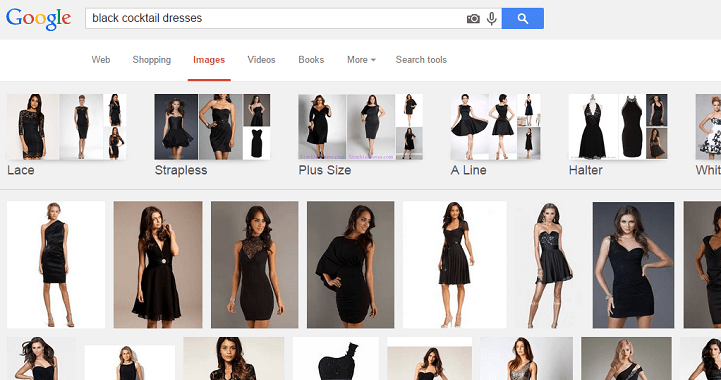 What Is The Value of Images on Google? Insights on Image Search Behavior
