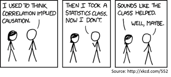 correlation-vs-causation