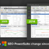 A Ten Year Journey: How SEO PowerSuite Has Kept Its SEO Tools Current