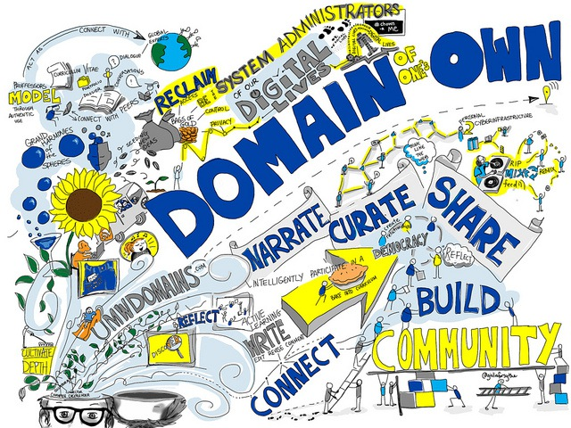 There Is (Still) No Ranking Advantage To Using New Top-Level Domains