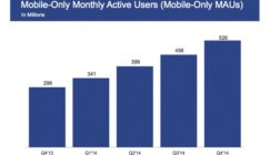 facebook mobile growth