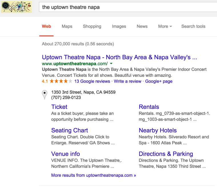 How the Local Knowledge Graph Affects Branded Search Traffic | SEJ