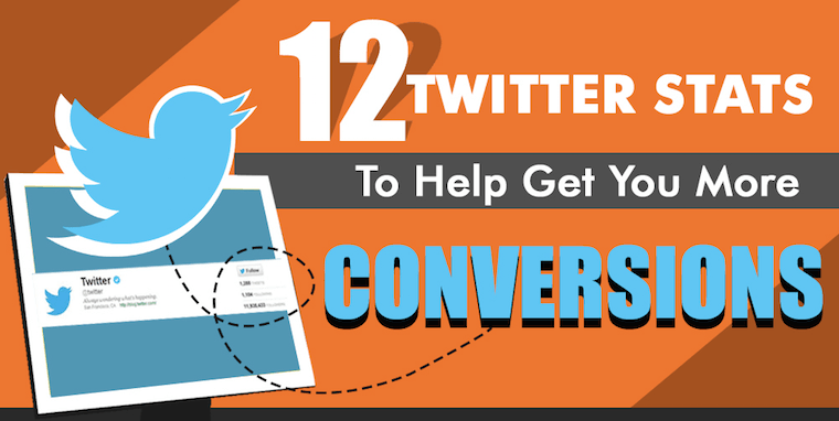 Get More Conversions Using These 12 Twitter Stats #Infographic