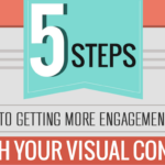 5 Steps to Increased Visual Content Engagement | SEJ