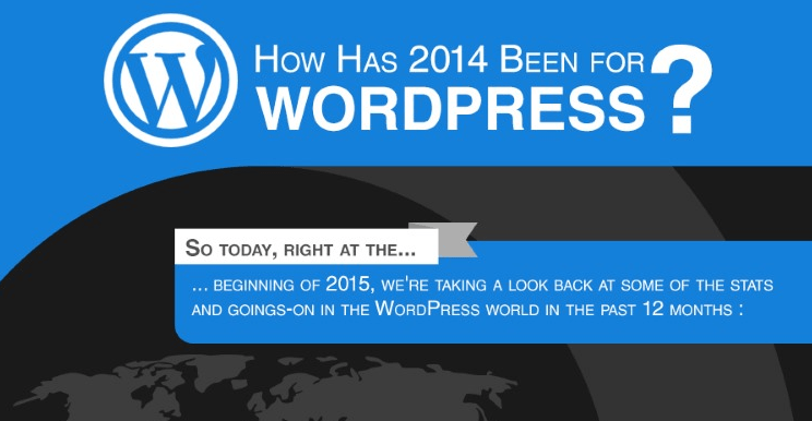 Wordpress in 2014 Infographic