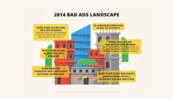 Google Disabled More Than Half A Billion Ads in 2014