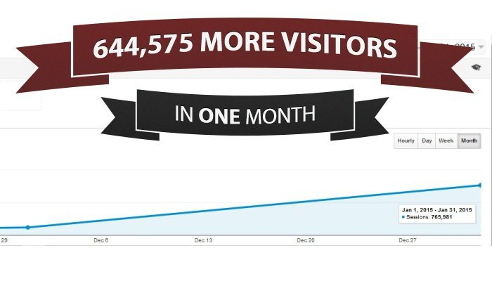 How I Increased Website Traffic by 644,575 Visitors in One Month