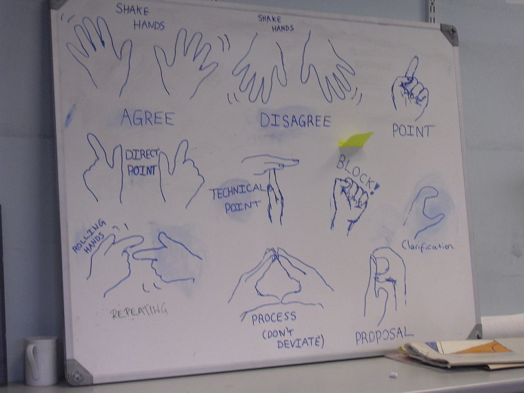 Image credit: Alaric Hall, http://en.wikipedia.org/wiki/Occupy_movement_hand_signals#mediaviewer/File:Occupy_movement_handsignals_diagram_bank_of_ideas_nov_2011.jpg (Used under CC license)