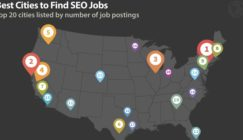 2015 #SEO Salary & Job Research Study [INFOGRAPHIC]