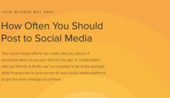 How Often Should You Post on Social Media? See The Most Popular Research [INFOGRAPHIC]